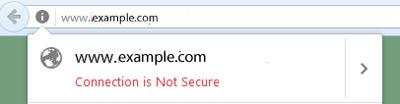 Not SSL